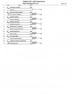 Girls U-12 Q DRAW