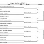 Qualifying Draw Girls-14