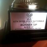 Runner Cup