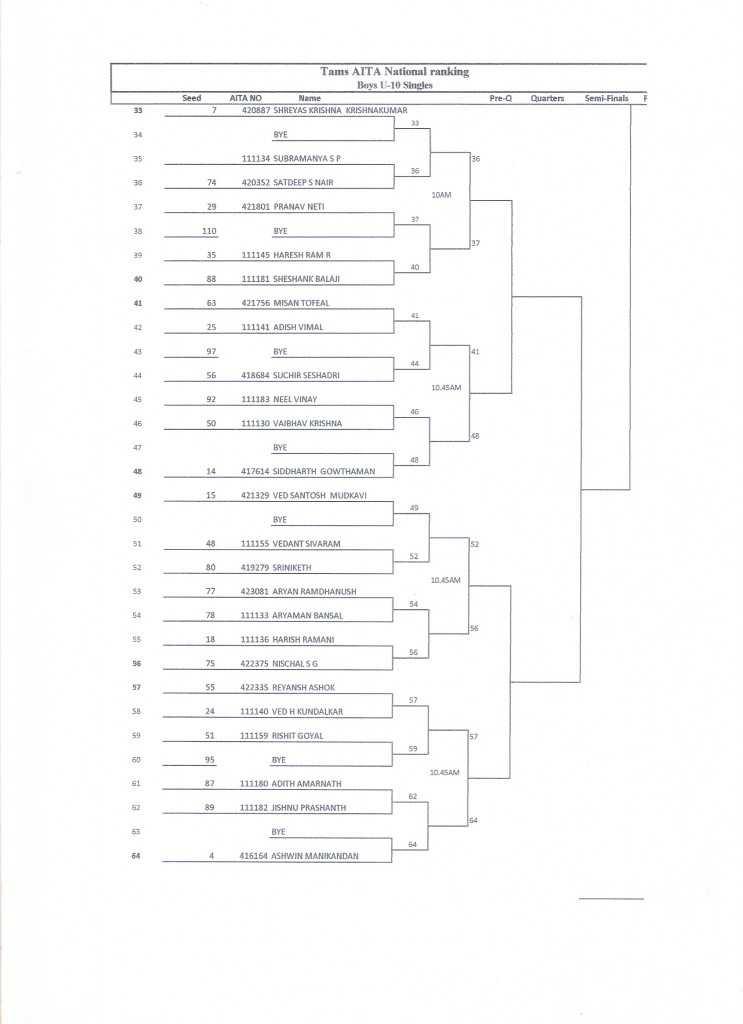 BOYS U 10 SINGLES MAIN DRAW SHEET 2 (3)