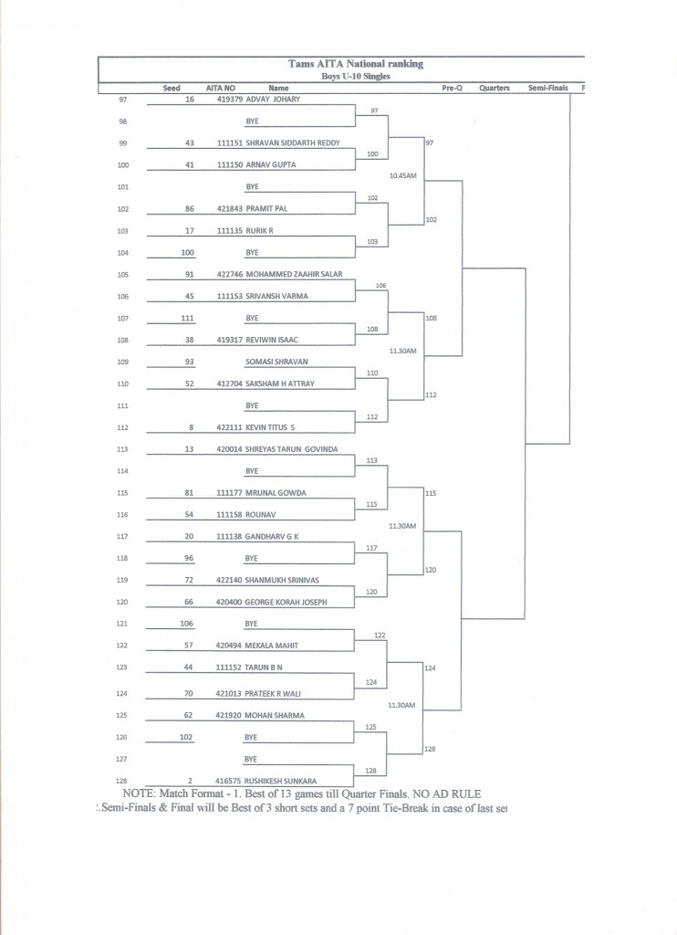 BOYS U 10 SINGLES MAIN DRAW SHEET 4 (3)