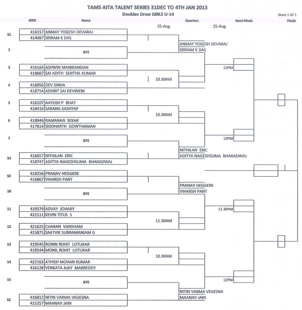 BOYS U 12 DOUBLES MAIN DRAW (2)