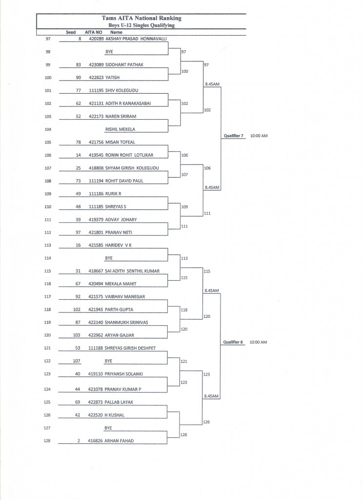 BOYS U 12 SINGLES QUALIFYING DRAW SHEET4 (3)