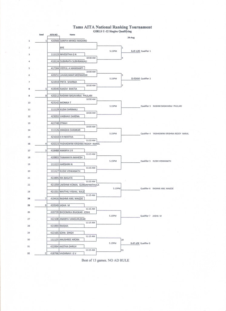 GIRLS U 12 SINGLES QUALIFYING DRAW (3)